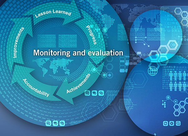 Monitoring and evaluation of development projects and programmes