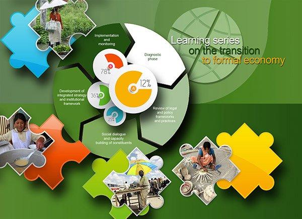 Stratégies Intègrèes  - Transition vers l'économie formelle